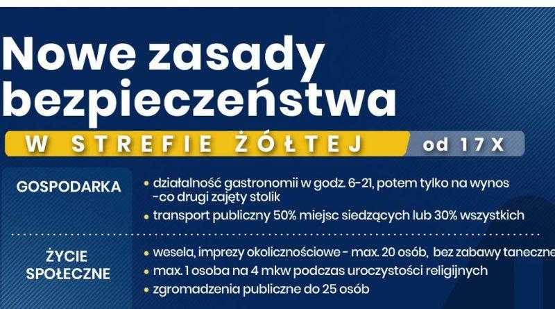 Infografika przedstawiająca nowe zasady bezpieczeństwa w związku z pandemią COVID-19