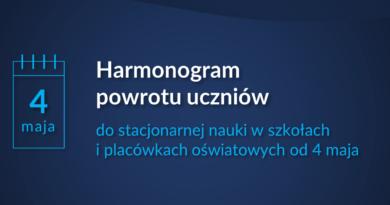 Baner informacyjny z tekstem: Harmonogram powrotu uczniów do stacjonarnej nauki w szkołach i placówkach oświatowych od 4 maja 2021 r.
